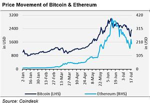 Updip mining bitcoins betting expert nba tips cbs